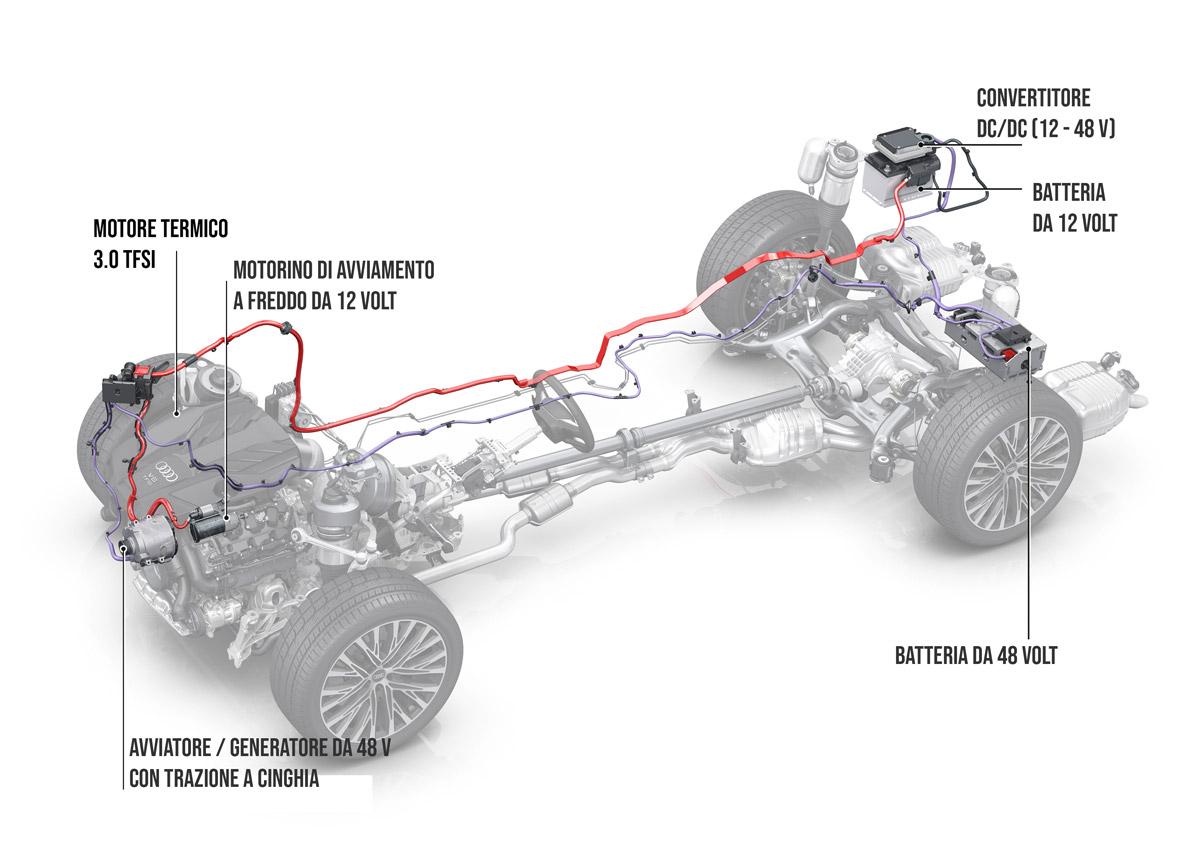 Microibrido Come Immatricolare Ibrida Un Auto Quasi Termica