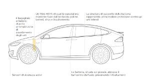 Il disegno di un SUV elettrico Tesla Model X