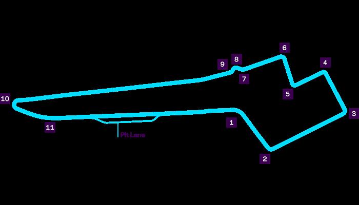 La pista di Zurigo vedrà Bird secondo e Vergne decimo