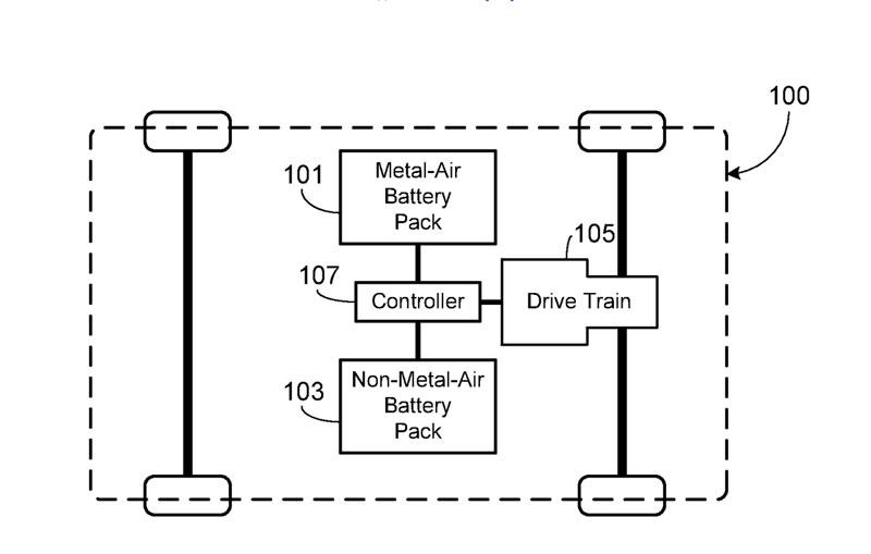 tesla brevetta uno schema misto con batteria metallo
