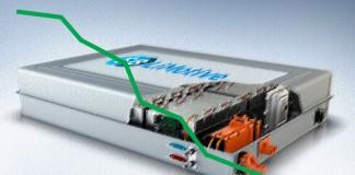 prezzo batteria ioni litio