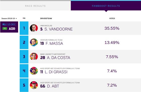 Fanboost: Vandoorne stravince a sorpresa su Massa.