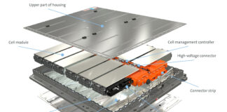 I vari componenti di un modulo MEB prodotto a Braunschweig